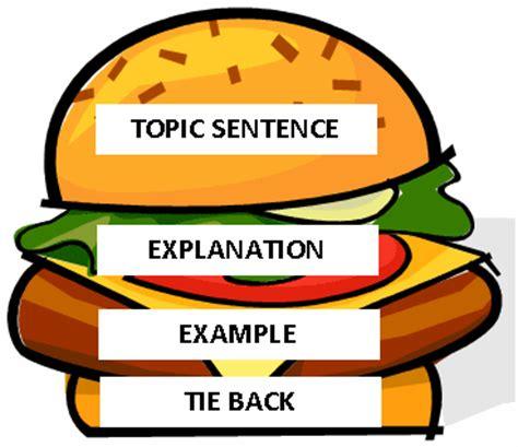 Good persuasive essay topics for 9th graders